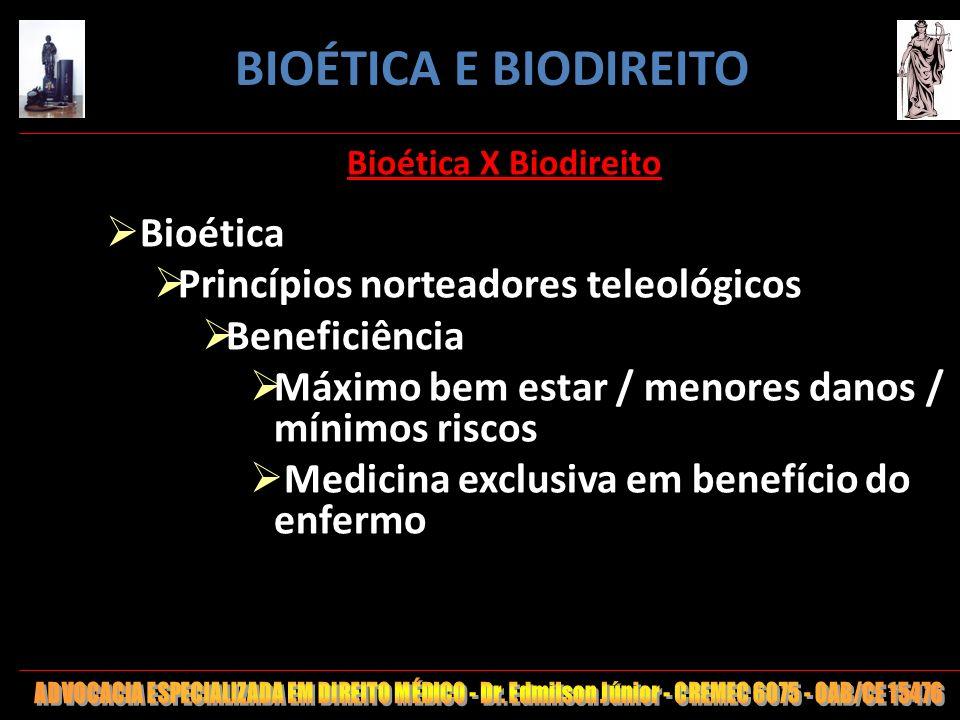 14 Bioética X Biodireito Bioética Princípios norteadores teleológicos Beneficiência Máximo bem estar / menores danos / mínimos riscos Medicina exclusi