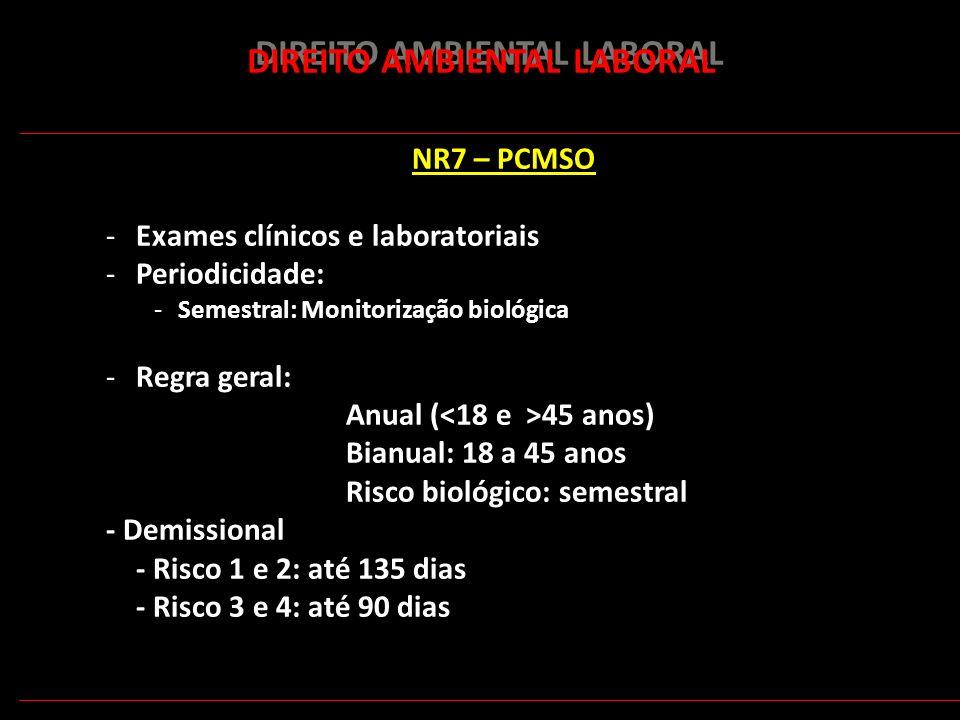171 DIREITO AMBIENTAL LABORAL NR7 – PCMSO -Exames clínicos e laboratoriais -Periodicidade: -Semestral: Monitorização biológica -Regra geral: Anual ( 4