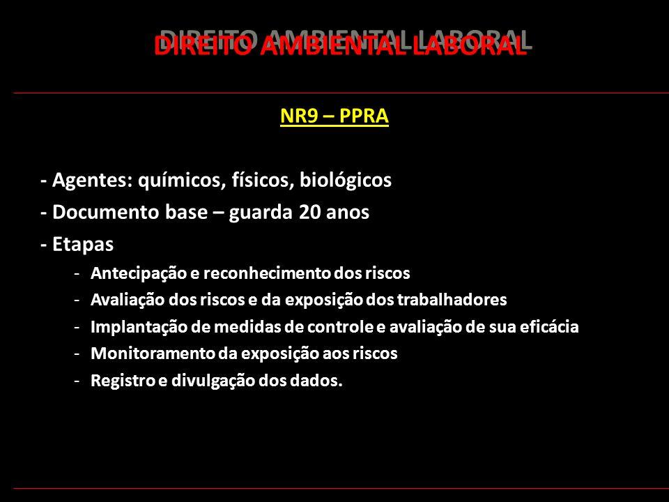 173 DIREITO AMBIENTAL LABORAL NR9 – PPRA - Agentes: químicos, físicos, biológicos - Documento base – guarda 20 anos - Etapas -Antecipação e reconhecim