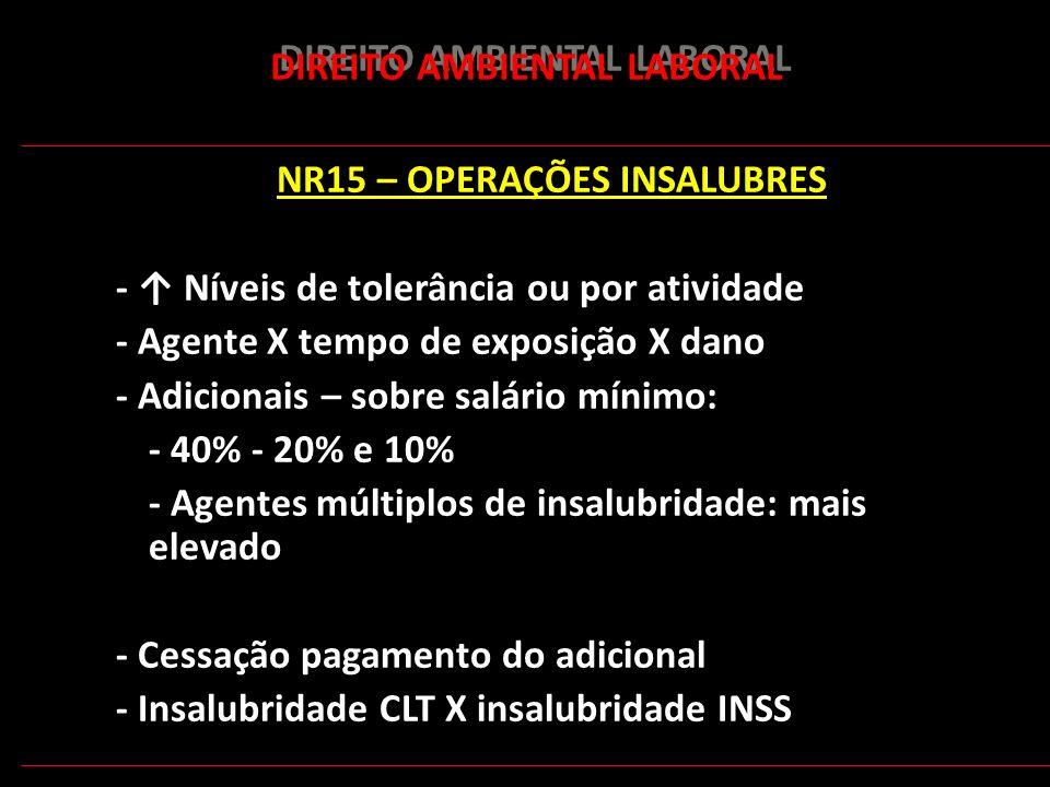175 DIREITO AMBIENTAL LABORAL NR15 – OPERAÇÕES INSALUBRES - Níveis de tolerância ou por atividade - Agente X tempo de exposição X dano - Adicionais –