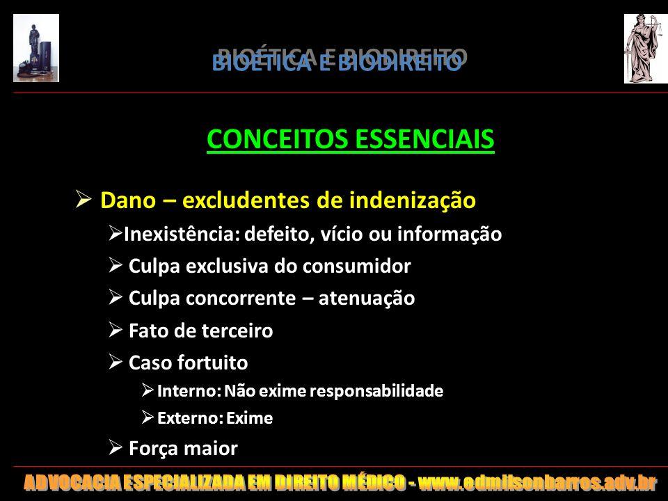 BIOÉTICA E BIODIREITO CONCEITOS ESSENCIAIS Dano – excludentes de indenização Inexistência: defeito, vício ou informação Culpa exclusiva do consumidor