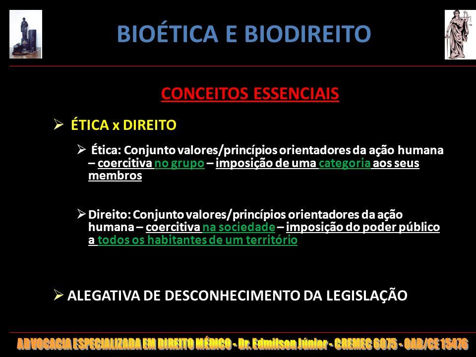 145 PRINCIPAIS NORMAS ADMINISTRATIVAS Bioética X Biodireito CIMOS 1993 e revisadas em 2002 -> Conselho para Organizações Internacionais de Ciências Médicas – CIOMS e OMS, através das Diretrizes de Pesquisas Biomédicas.