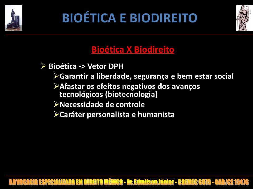 6 Bioética X Biodireito Bioética -> Vetor DPH Garantir a liberdade, segurança e bem estar social Afastar os efeitos negativos dos avanços tecnológicos
