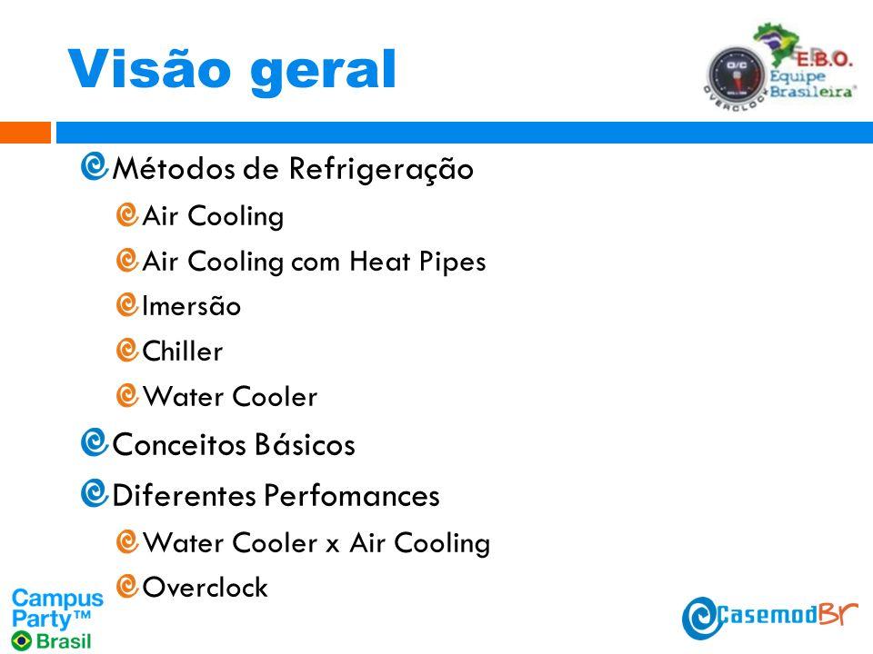 Visão geral Métodos de Refrigeração Air Cooling Air Cooling com Heat Pipes Imersão Chiller Water Cooler Conceitos Básicos Diferentes Perfomances Water Cooler x Air Cooling Overclock