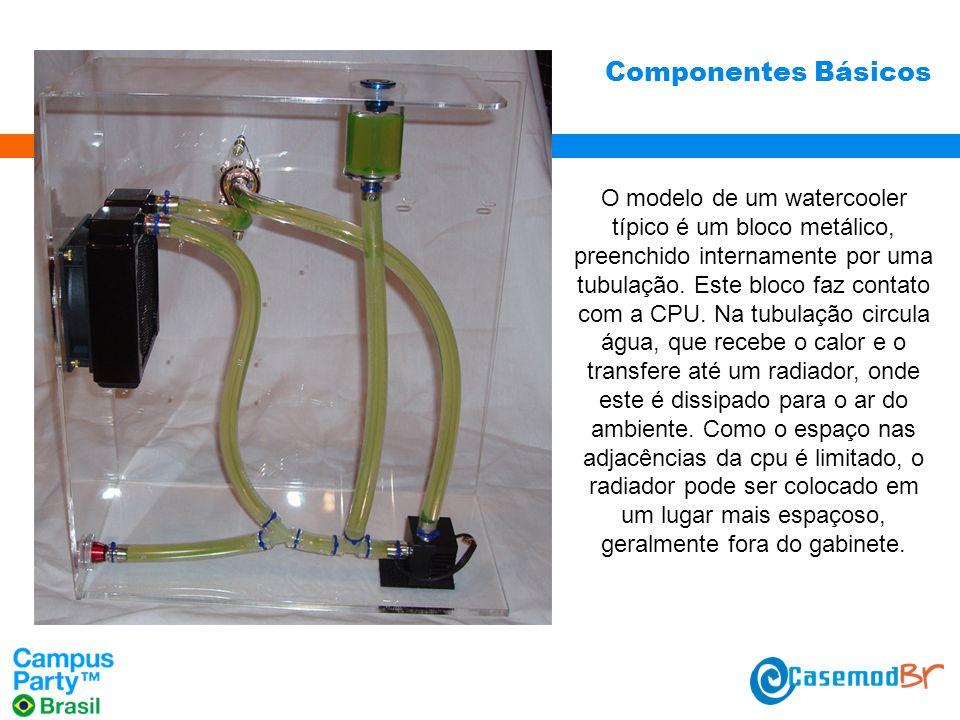 Componentes Básicos O modelo de um watercooler típico é um bloco metálico, preenchido internamente por uma tubulação.