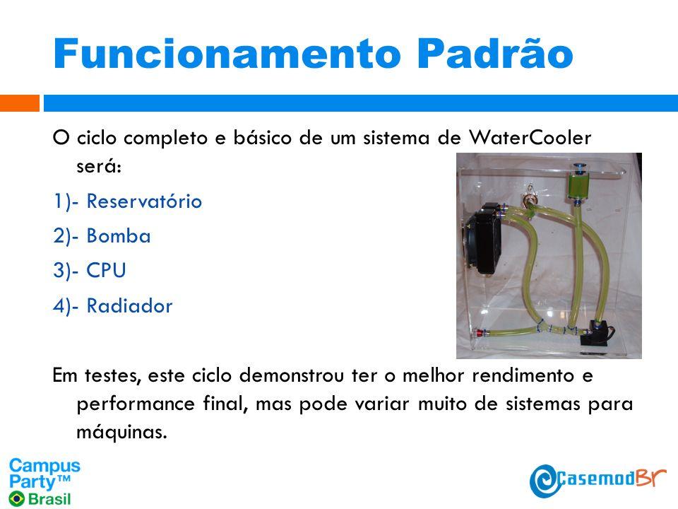 Funcionamento Padrão O ciclo completo e básico de um sistema de WaterCooler será: 1)- Reservatório 2)- Bomba 3)- CPU 4)- Radiador Em testes, este ciclo demonstrou ter o melhor rendimento e performance final, mas pode variar muito de sistemas para máquinas.