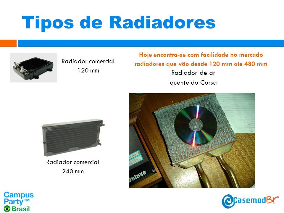 Tipos de Radiadores Radiador comercial 120 mm Radiador comercial 240 mm Radiador de ar quente do Corsa Hoje encontra-se com facilidade no mercado radiadores que vão desde 120 mm ate 480 mm