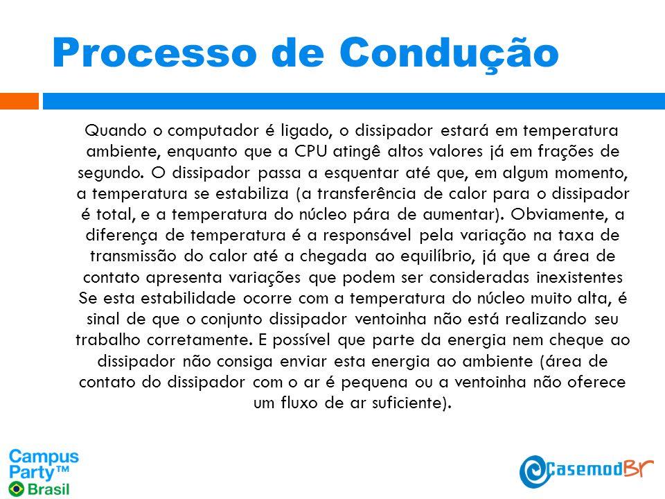 Processo de Condução Quando o computador é ligado, o dissipador estará em temperatura ambiente, enquanto que a CPU atingê altos valores já em frações de segundo.