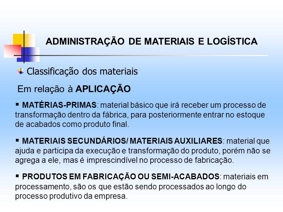 ADMINISTRAÇÃO DE MATERIAIS E LOGÍSTICA MATÉRIAS-PRIMAS: material básico que irá receber um processo de transformação dentro da fábrica, para posterior