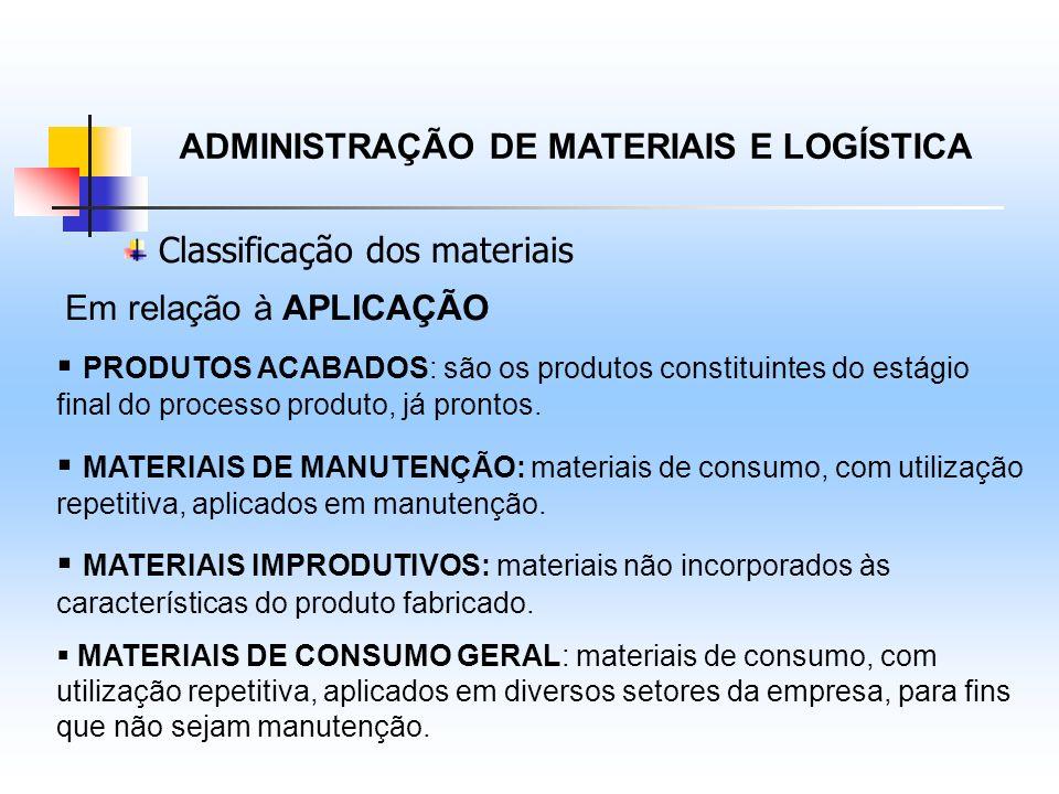 ADMINISTRAÇÃO DE MATERIAIS E LOGÍSTICA PRODUTOS ACABADOS: são os produtos constituintes do estágio final do processo produto, já prontos. MATERIAIS DE
