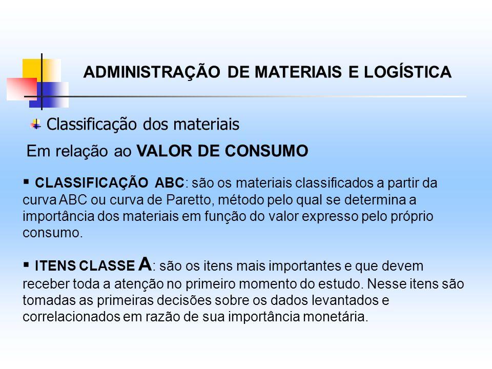 ADMINISTRAÇÃO DE MATERIAIS E LOGÍSTICA CLASSIFICAÇÃO ABC: são os materiais classificados a partir da curva ABC ou curva de Paretto, método pelo qual s