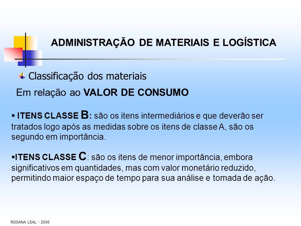 ROSANA LEAL - 2006 ADMINISTRAÇÃO DE MATERIAIS E LOGÍSTICA Em relação ao VALOR DE CONSUMO Classificação dos materiais ITENS CLASSE B : são os itens int
