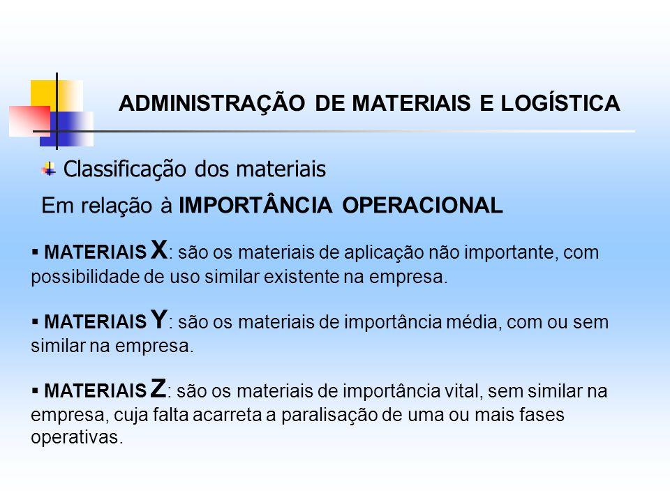 ADMINISTRAÇÃO DE MATERIAIS E LOGÍSTICA Classificação dos materiais MATERIAIS X : são os materiais de aplicação não importante, com possibilidade de us