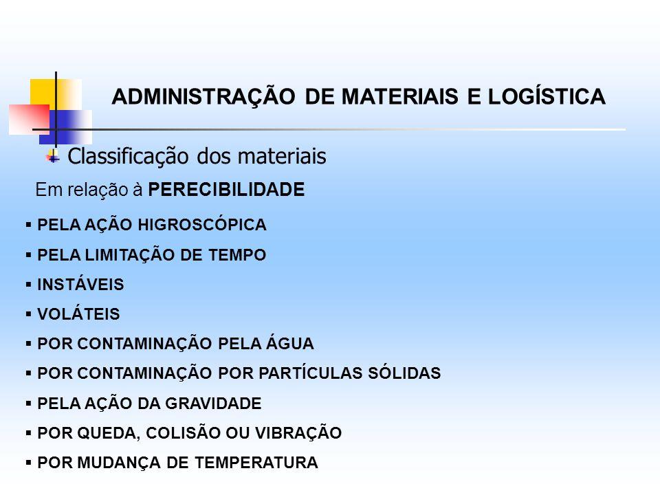 ADMINISTRAÇÃO DE MATERIAIS E LOGÍSTICA Classificação dos materiais PELA AÇÃO HIGROSCÓPICA PELA LIMITAÇÃO DE TEMPO INSTÁVEIS VOLÁTEIS POR CONTAMINAÇÃO