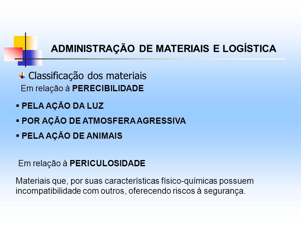 ADMINISTRAÇÃO DE MATERIAIS E LOGÍSTICA Classificação dos materiais PELA AÇÃO DA LUZ POR AÇÃO DE ATMOSFERA AGRESSIVA PELA AÇÃO DE ANIMAIS Em relação à