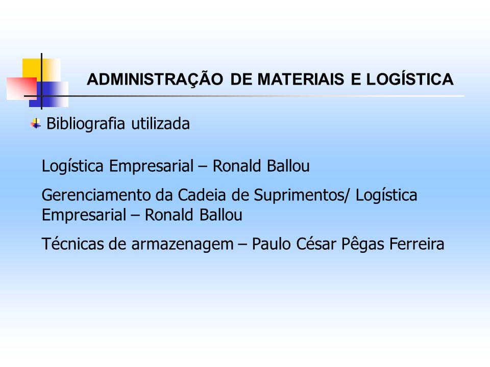 ADMINISTRAÇÃO DE MATERIAIS E LOGÍSTICA Bibliografia utilizada Logística Empresarial – Ronald Ballou Gerenciamento da Cadeia de Suprimentos/ Logística