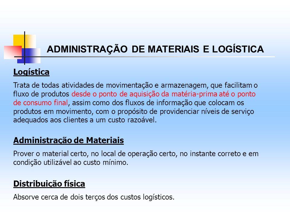 ADMINISTRAÇÃO DE MATERIAIS E LOGÍSTICA Logística Trata de todas atividades de movimentação e armazenagem, que facilitam o fluxo de produtos desde o po