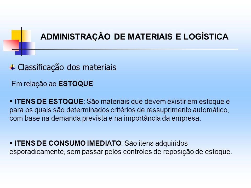 ADMINISTRAÇÃO DE MATERIAIS E LOGÍSTICA Classificação dos materiais ITENS DE ESTOQUE: São materiais que devem existir em estoque e para os quais são de