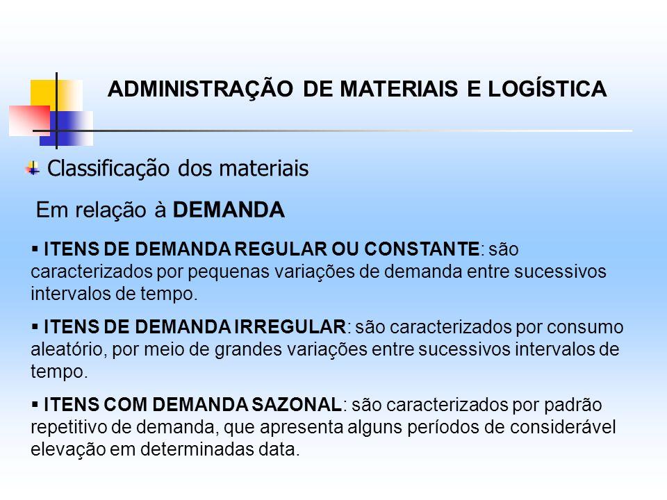 ADMINISTRAÇÃO DE MATERIAIS E LOGÍSTICA Classificação dos materiais MATERIAIS X : são os materiais de aplicação não importante, com possibilidade de uso similar existente na empresa.
