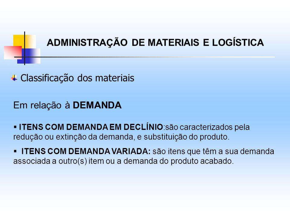 ADMINISTRAÇÃO DE MATERIAIS E LOGÍSTICA Classificação dos materiais PELA AÇÃO HIGROSCÓPICA PELA LIMITAÇÃO DE TEMPO INSTÁVEIS VOLÁTEIS POR CONTAMINAÇÃO PELA ÁGUA POR CONTAMINAÇÃO POR PARTÍCULAS SÓLIDAS PELA AÇÃO DA GRAVIDADE POR QUEDA, COLISÃO OU VIBRAÇÃO POR MUDANÇA DE TEMPERATURA Em relação à PERECIBILIDADE