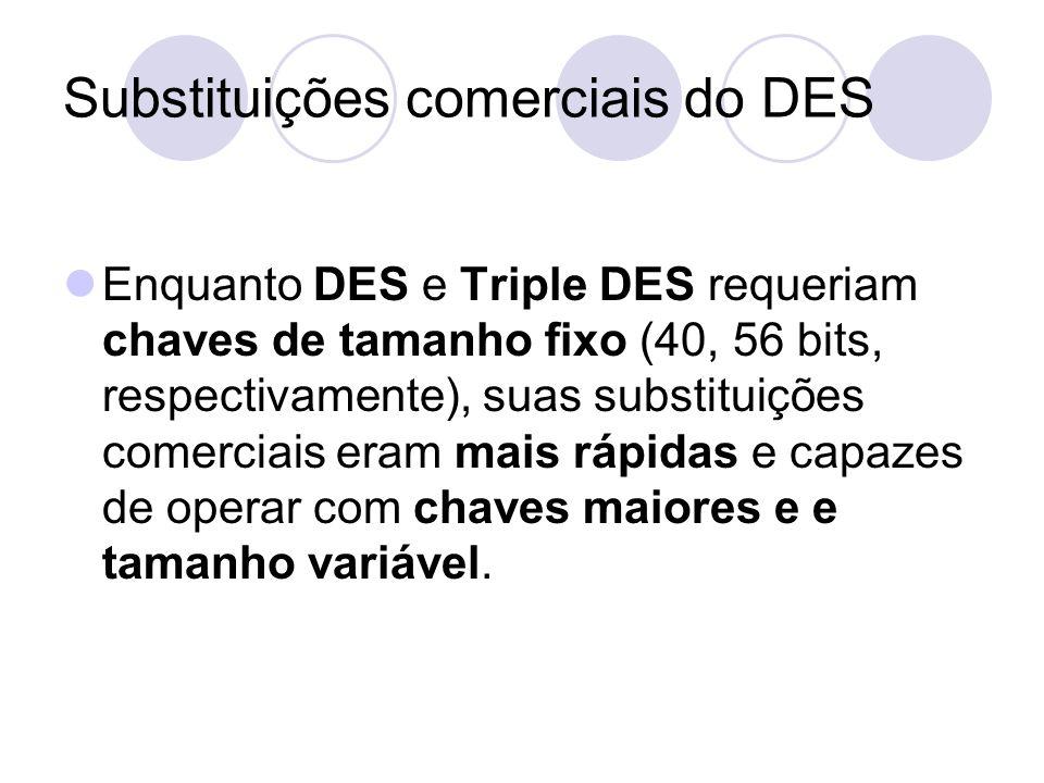 Substituições comerciais do DES Enquanto DES e Triple DES requeriam chaves de tamanho fixo (40, 56 bits, respectivamente), suas substituições comercia