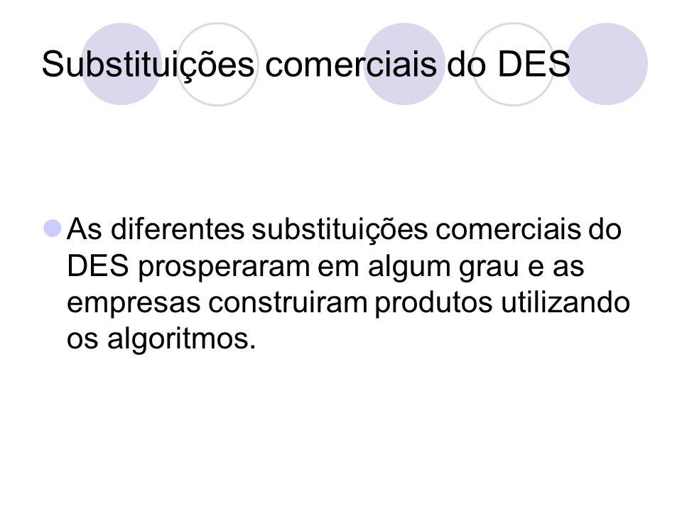 Substituições comerciais do DES As diferentes substituições comerciais do DES prosperaram em algum grau e as empresas construiram produtos utilizando