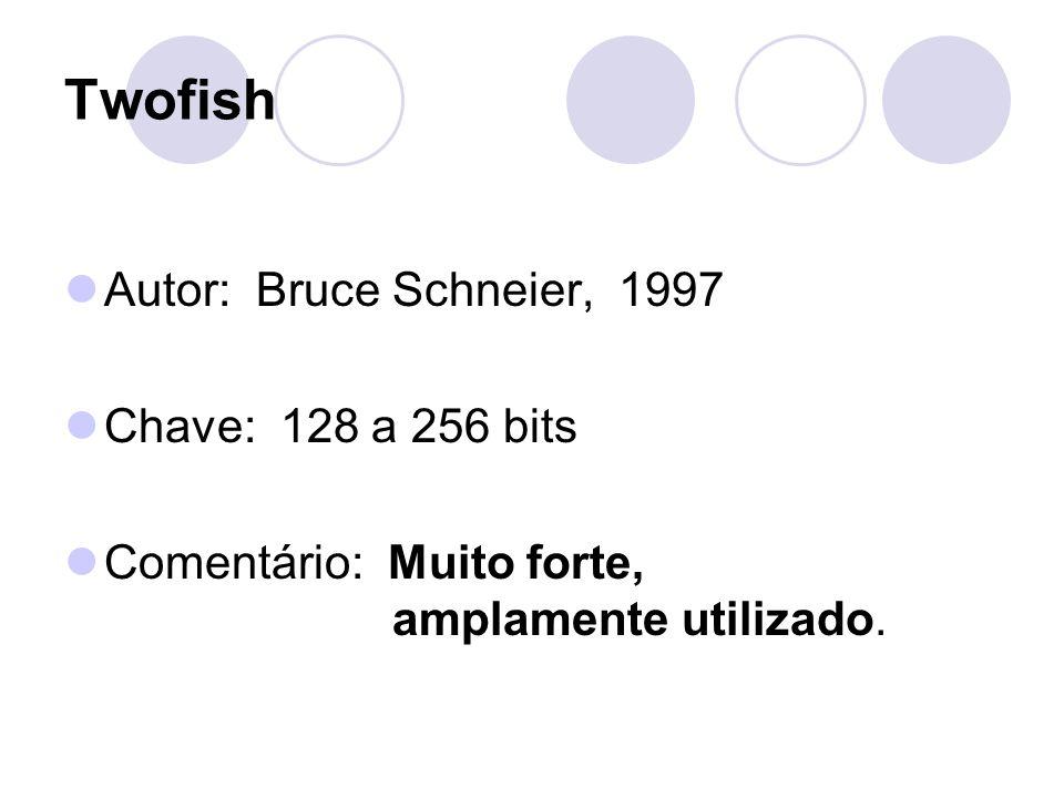 Twofish Autor: Bruce Schneier, 1997 Chave: 128 a 256 bits Comentário: Muito forte, amplamente utilizado.