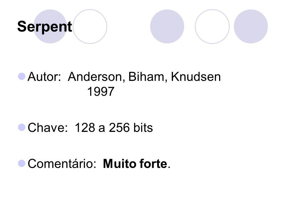Serpent Autor: Anderson, Biham, Knudsen 1997 Chave: 128 a 256 bits Comentário: Muito forte.