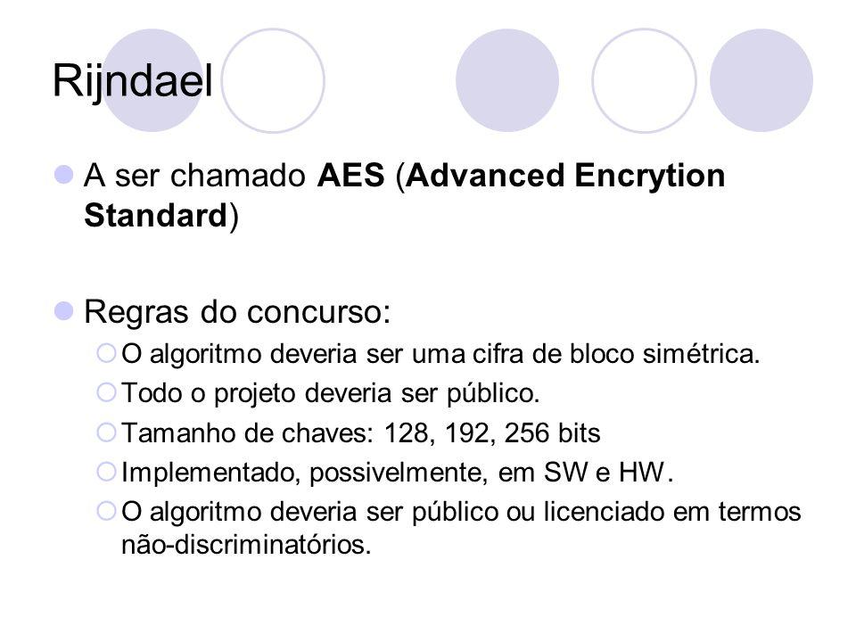 Rijndael A ser chamado AES (Advanced Encrytion Standard) Regras do concurso: O algoritmo deveria ser uma cifra de bloco simétrica. Todo o projeto deve