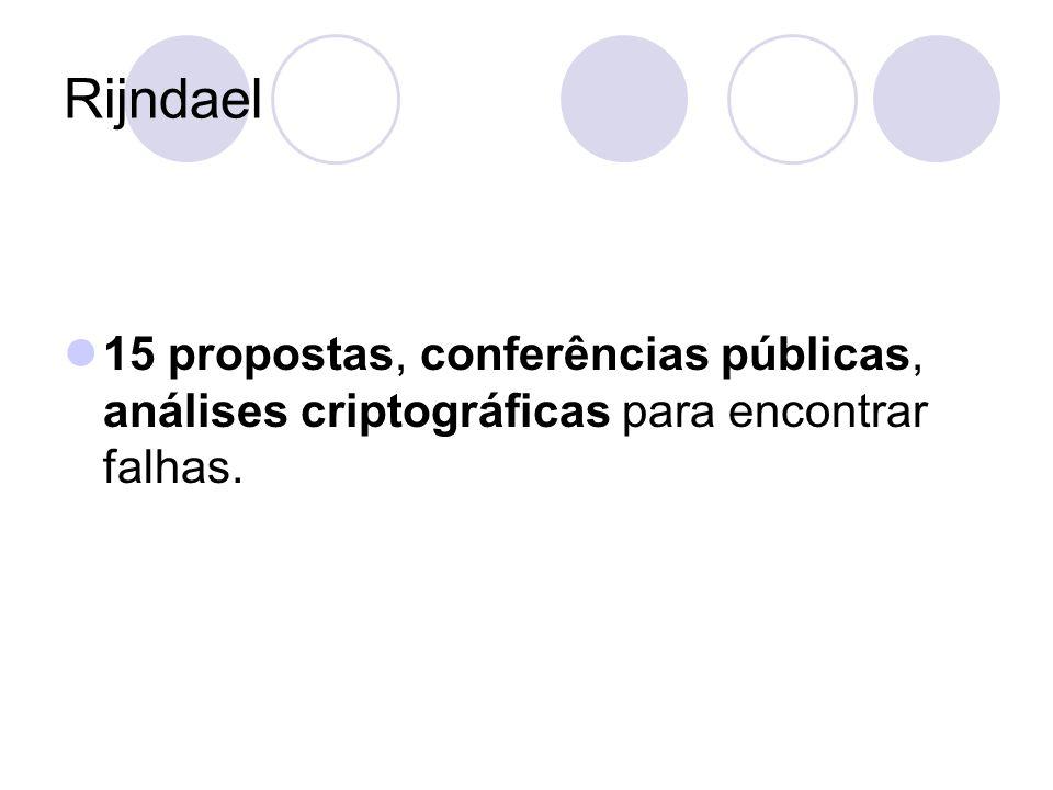 Rijndael 15 propostas, conferências públicas, análises criptográficas para encontrar falhas.
