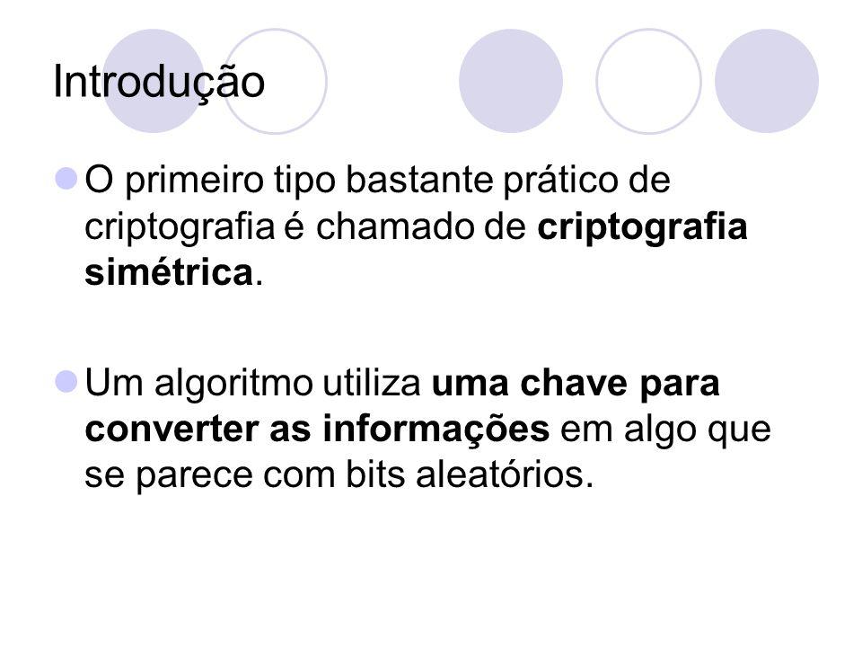 Introdução O mesmo algoritmo utiliza a mesma chave para recuperar os dados originais.
