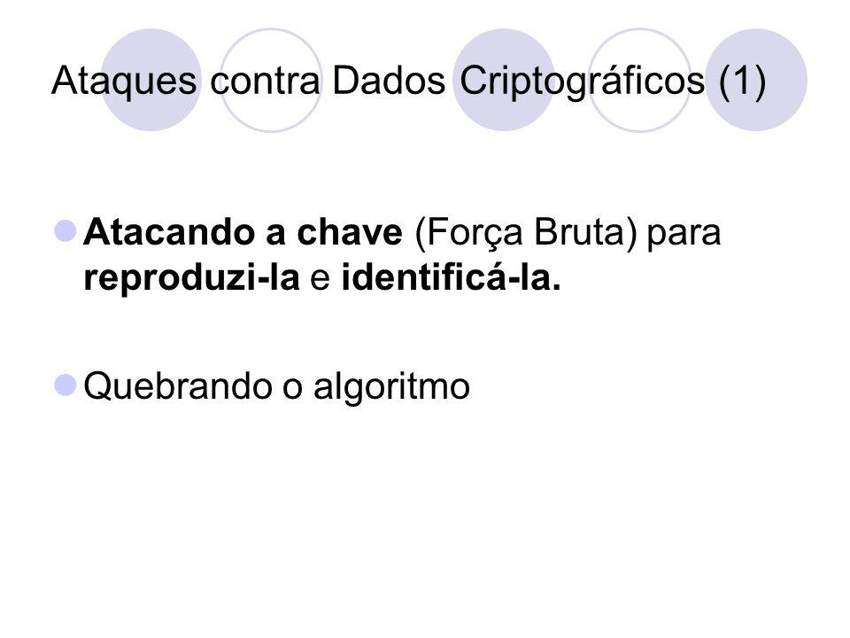 Ataques contra Dados Criptográficos (1) Atacando a chave (Força Bruta) para reproduzi-la e identificá-la. Quebrando o algoritmo