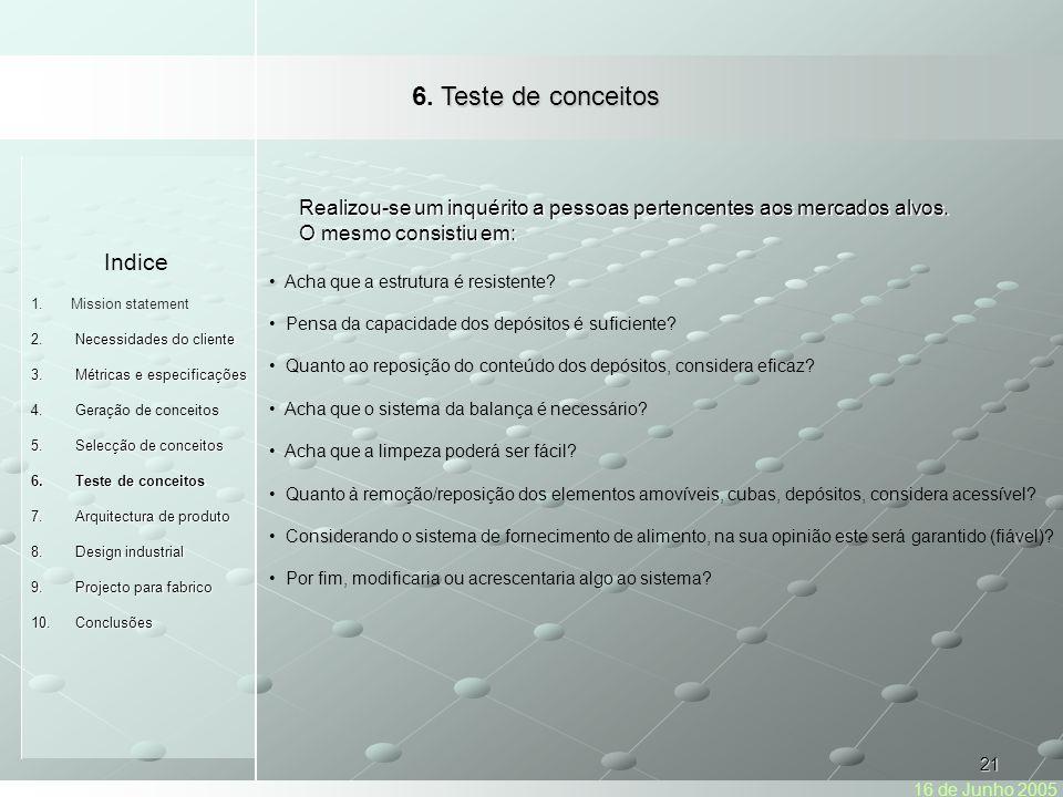 21 Indice 1.Mission statement Necessidades do cliente 2.