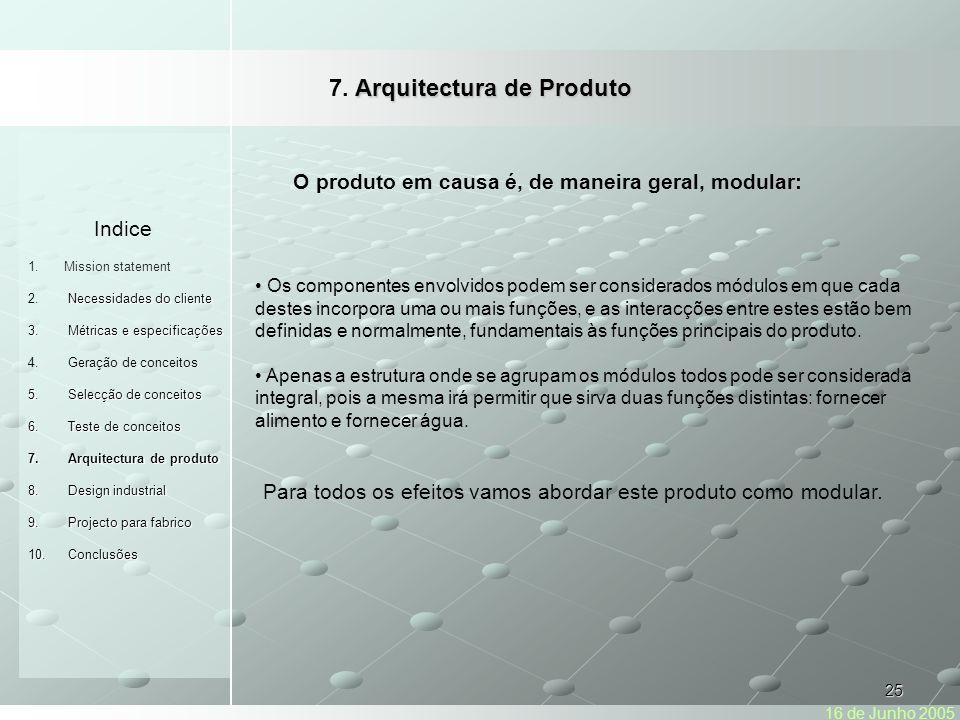 25 Arquitectura de Produto 7.