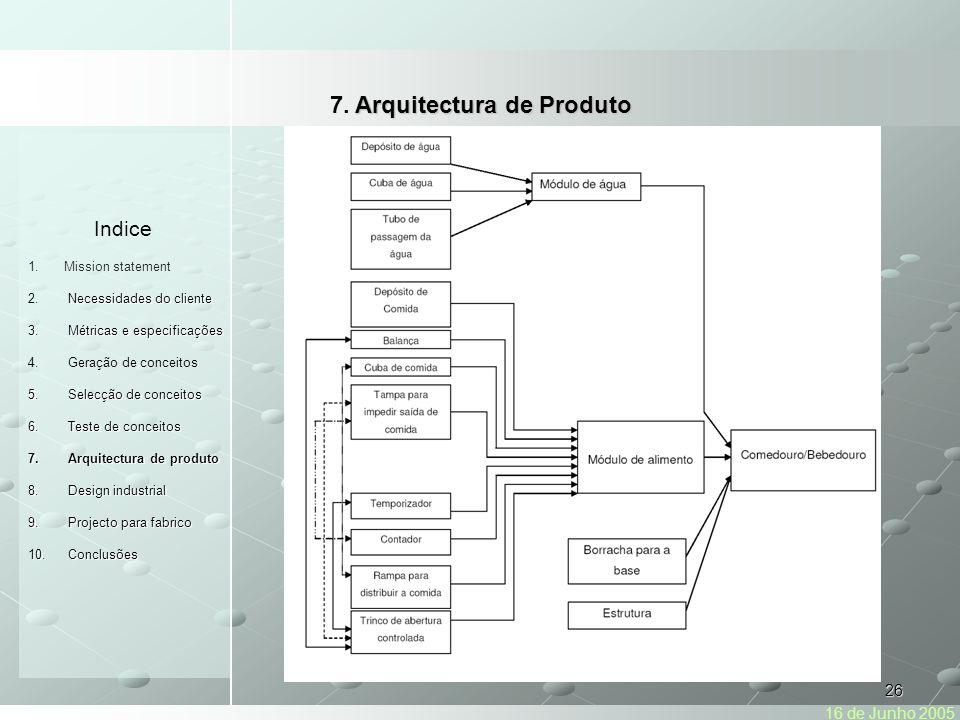 26 Arquitectura de Produto 7.