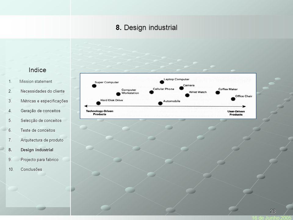 28 Design industrial 8.Design industrial Indice 1.Mission statement Necessidades do cliente 2.