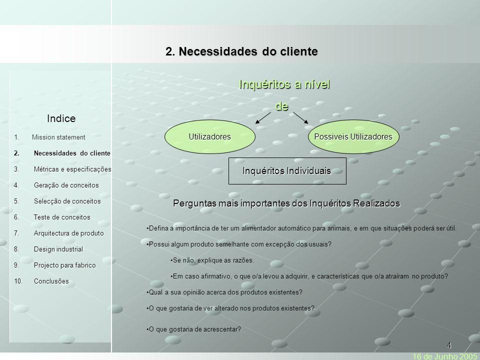 15 Indice 1.Mission statement Necessidades do cliente 2.