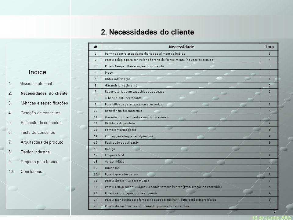 6 Indice 1.Mission statement Necessidades do cliente 2.