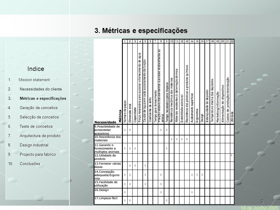 10 Indice 1.Mission statement 2.Necessidades do cliente 3.