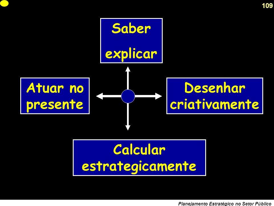 108 Planejamento Estratégico no Setor Público Sentido dos momentos Não seguem uma seqüência linear estabelecida.