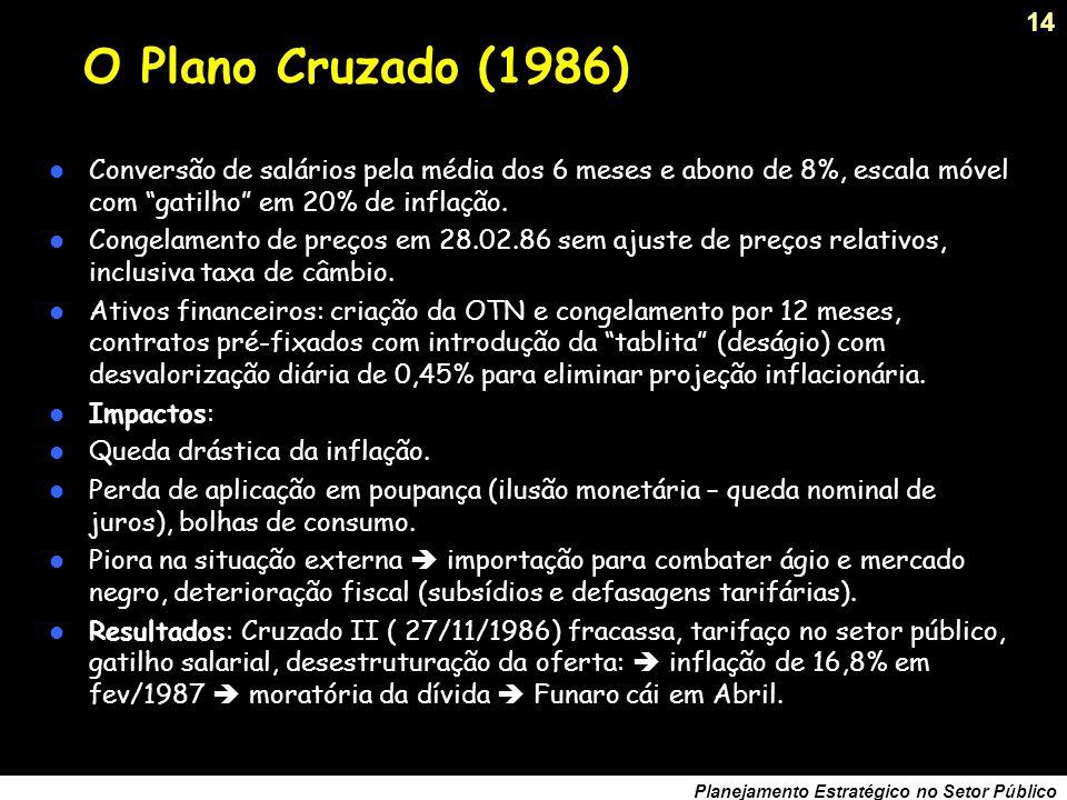 13 Planejamento Estratégico no Setor Público Políticas ortodoxas Descontrole monetário, excesso de demanda Plano Real, 1994 Plano Collor, 1990 Plano C