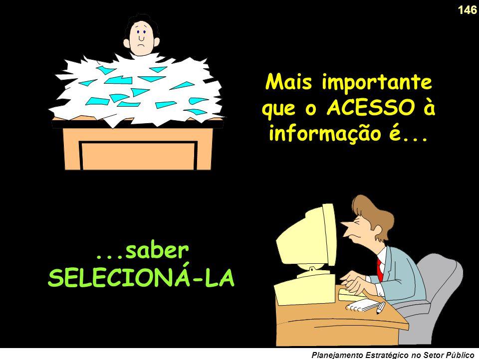 145 Planejamento Estratégico no Setor Público Ansiedade da informação Richard Wurman Causa básica: super-exposição à informação, sistemática, constante e não selecionda.