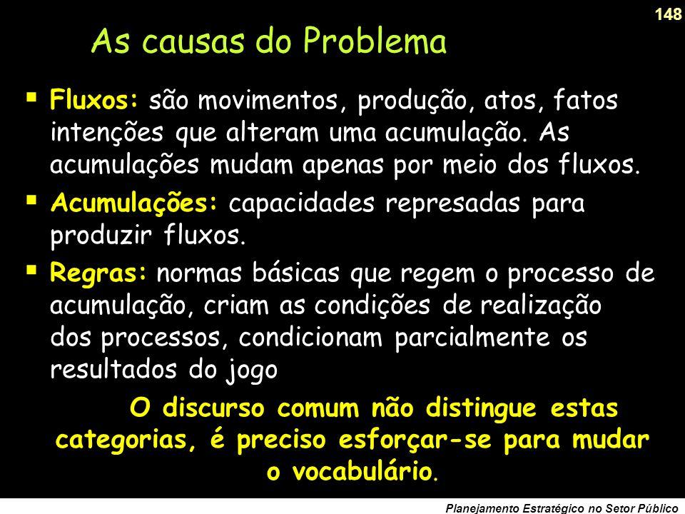 147 Planejamento Estratégico no Setor Público O fluxograma situacional Após a seleção do problema: quais são seus sintomas? Quais suas causas ? Quais