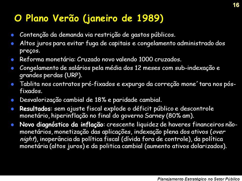 15 Planejamento Estratégico no Setor Público O Plano Bresser (junho/1987) Objetivo: evitar a hiperinflação em situação de emergência nacional. Medidas