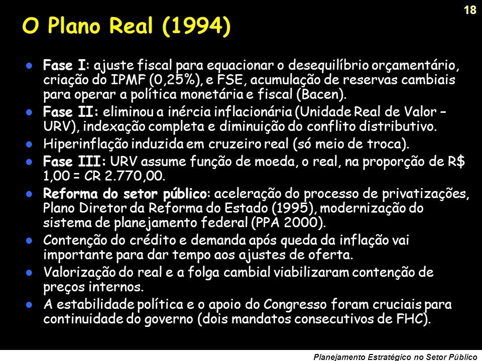 17 Planejamento Estratégico no Setor Público O Plano Collor (março de 1990) Reforma monetária: redução da liquidez financeira bloqueio de metade dos depósitos a vista, 80% das aplicações do over night, 1/3 da poupança (70% do M4).