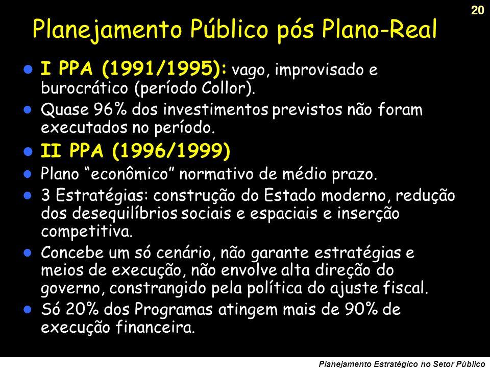 19 Planejamento Estratégico no Setor Público Crise de um modelo de gestão pública convencional 1980 e 1993: 05 moedas diferentes, 05 congelamentos de preço, 09 programas de estabilização, 11 diferentes índices de inflação, 12 ministros da fazenda e 16 políticas salariais diferenciadas.