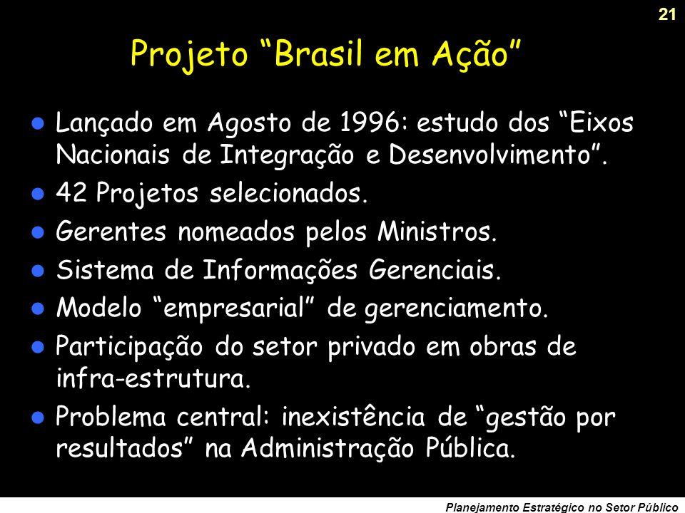20 Planejamento Estratégico no Setor Público I PPA (1991/1995): vago, improvisado e burocrático (período Collor). Quase 96% dos investimentos previsto