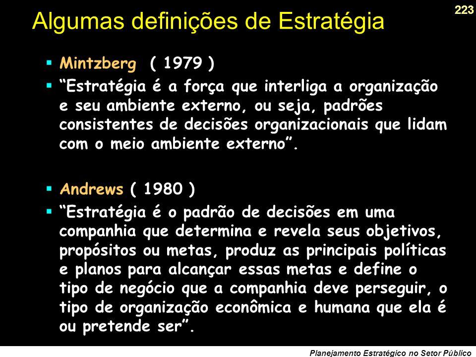 222 Planejamento Estratégico no Setor Público Ansolf (1965) Estratégia é a regra para tomar decisões determinadas pelo escopo produto/mercado, vetor de crescimento, vantagem competitiva e sinergia.