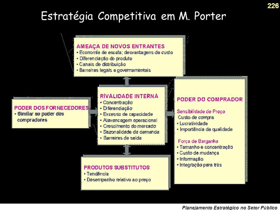 225 Planejamento Estratégico no Setor Público Um plano sem estratégia não tem viabilidade, é um simples pedaço de papel...