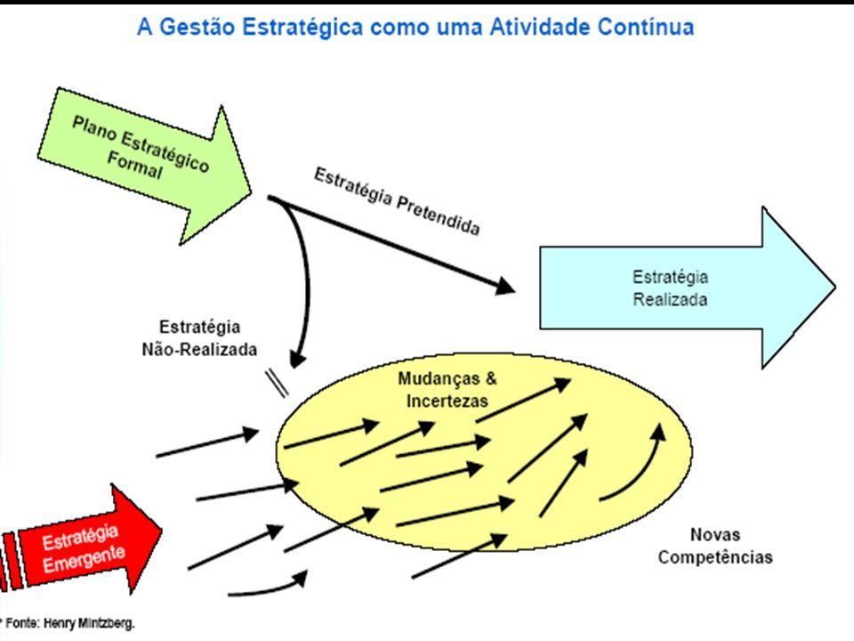 228 Planejamento Estratégico no Setor Público 1.